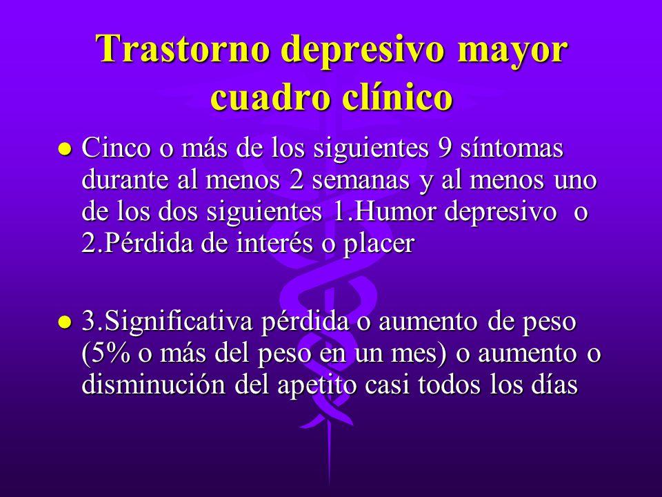 Trastorno depresivo mayor cuadro clínico