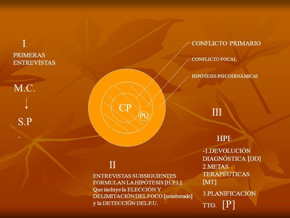I M.C. CP III S.P. II HPI: PU PRIMERAS ENTREVISTAS