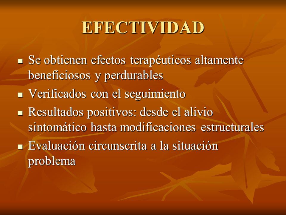 EFECTIVIDAD Se obtienen efectos terapéuticos altamente beneficiosos y perdurables. Verificados con el seguimiento.