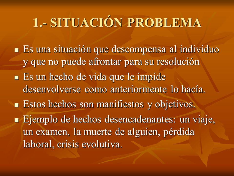 1.- SITUACIÓN PROBLEMA Es una situación que descompensa al individuo y que no puede afrontar para su resolución.