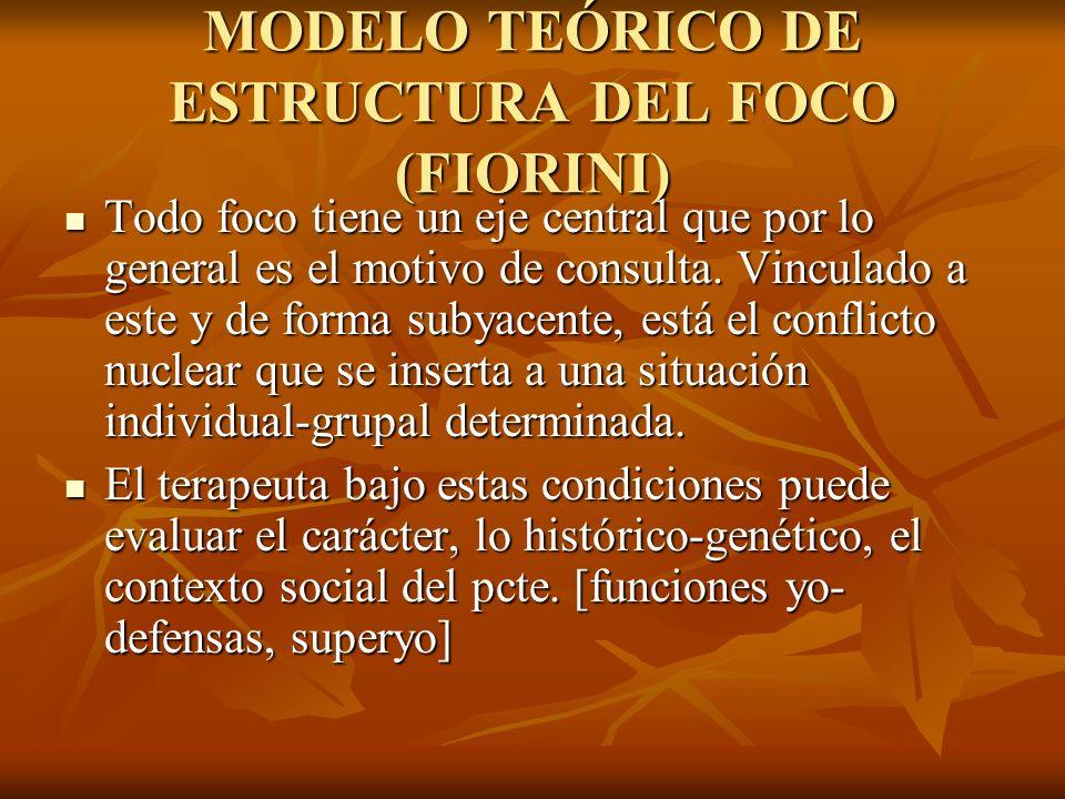MODELO TEÓRICO DE ESTRUCTURA DEL FOCO (FIORINI)