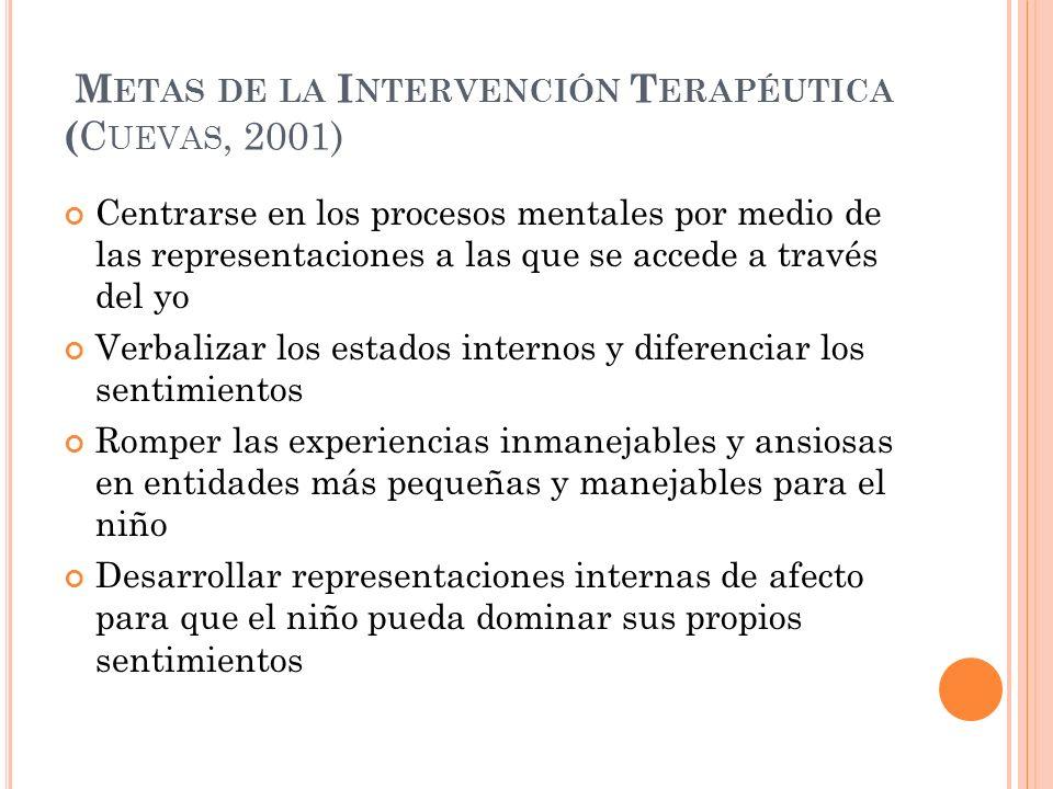 Metas de la Intervención Terapéutica (Cuevas, 2001)