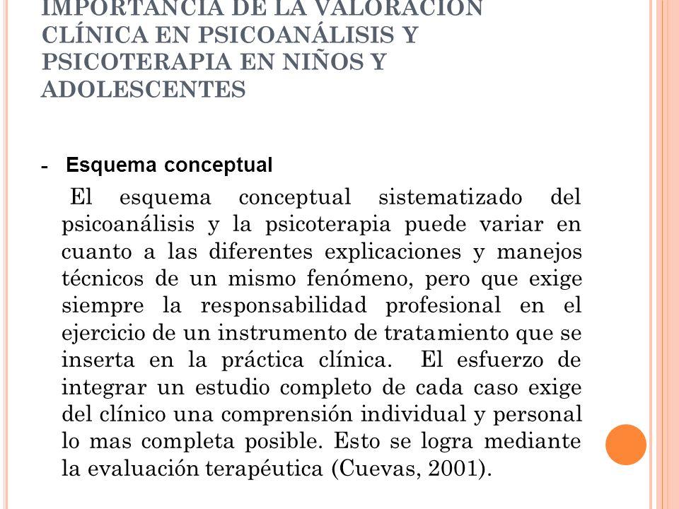 IMPORTANCIA DE LA VALORACIÓN CLÍNICA EN PSICOANÁLISIS Y PSICOTERAPIA EN NIÑOS Y ADOLESCENTES