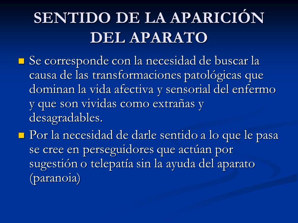 SENTIDO DE LA APARICIÓN DEL APARATO