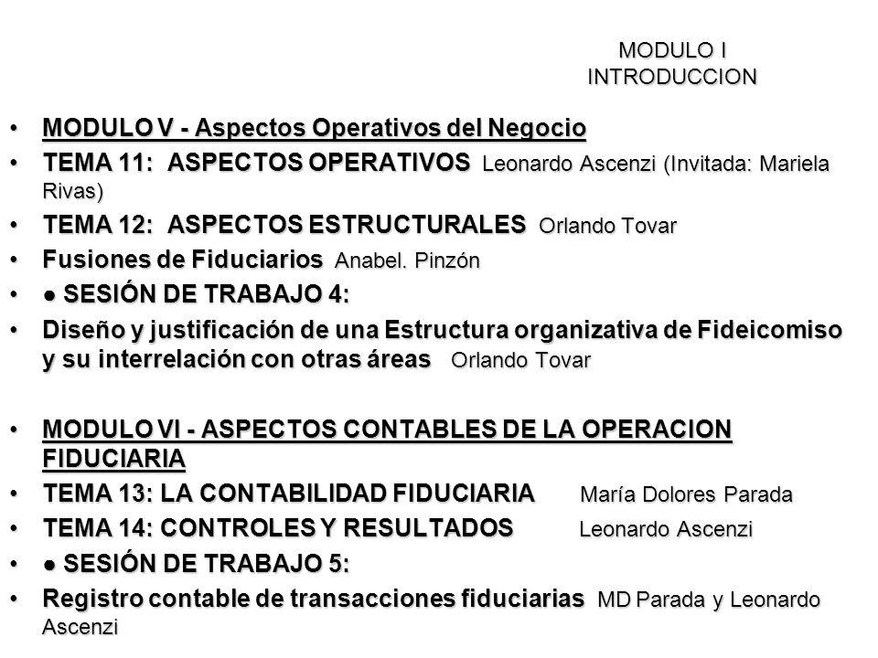 MODULO V - Aspectos Operativos del Negocio