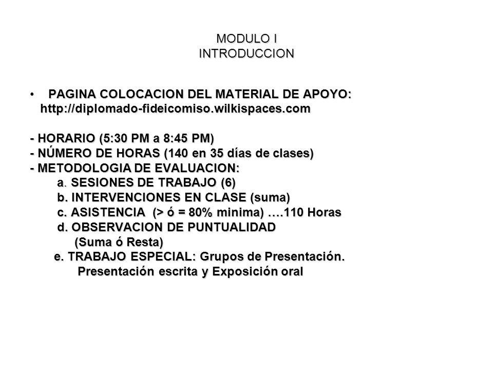 MODULO I INTRODUCCION PAGINA COLOCACION DEL MATERIAL DE APOYO: http://diplomado-fideicomiso.wilkispaces.com.