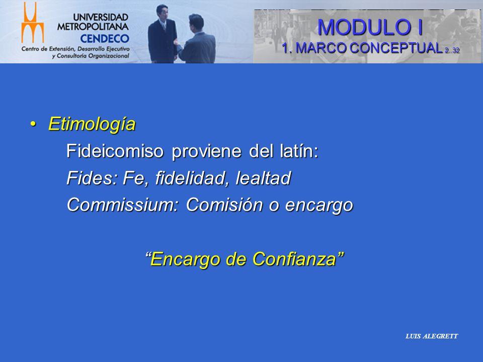 MODULO I 1. MARCO CONCEPTUAL 2..32