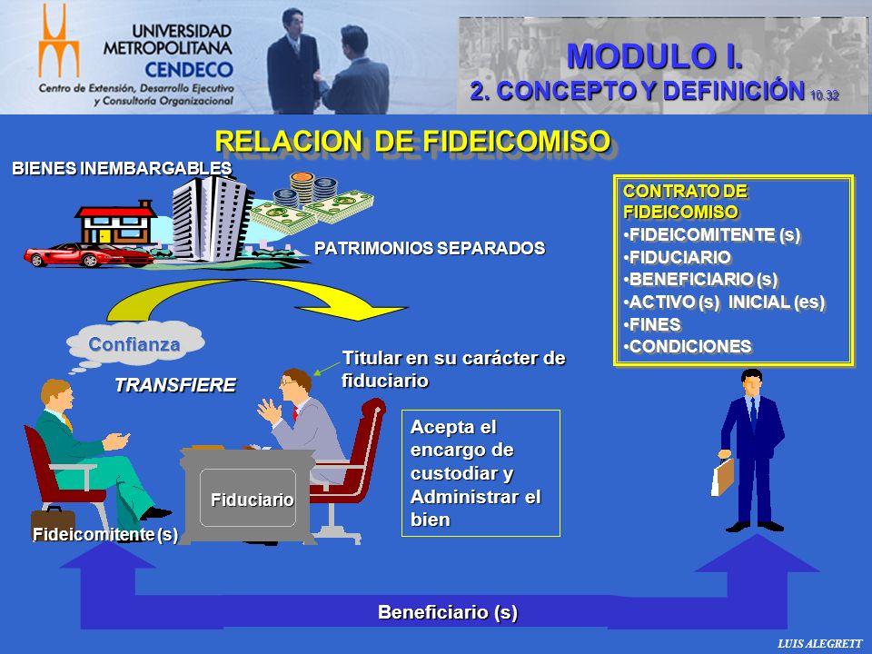 RELACION DE FIDEICOMISO