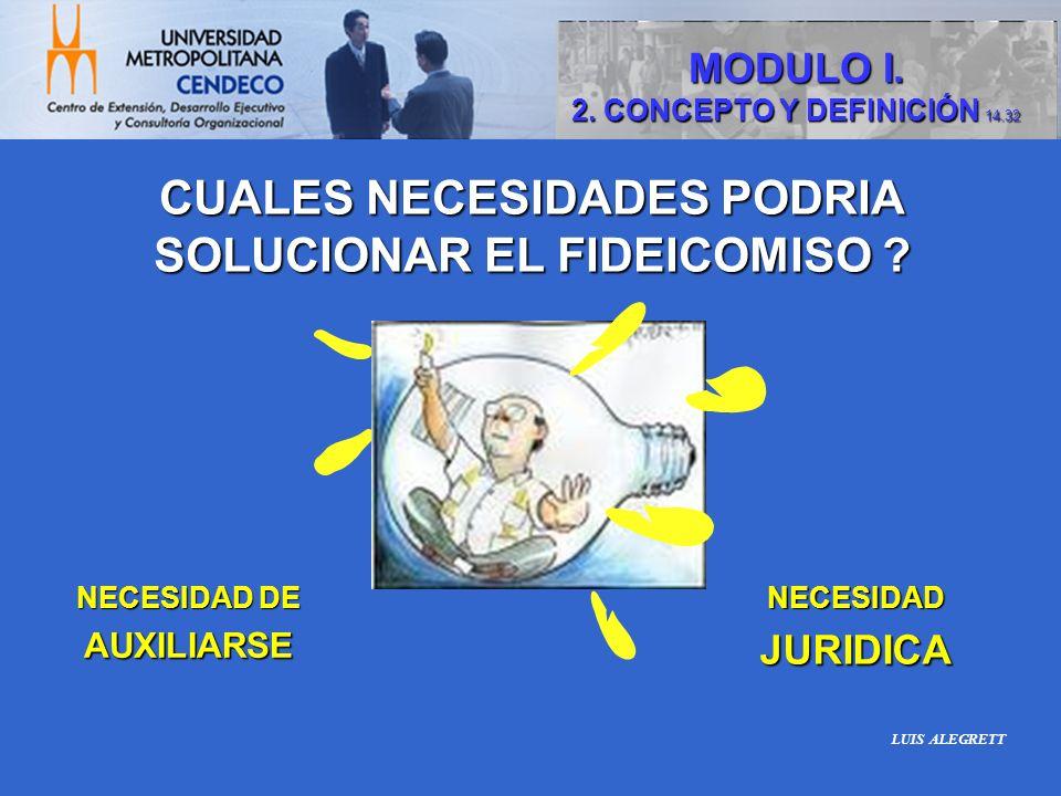 CUALES NECESIDADES PODRIA SOLUCIONAR EL FIDEICOMISO