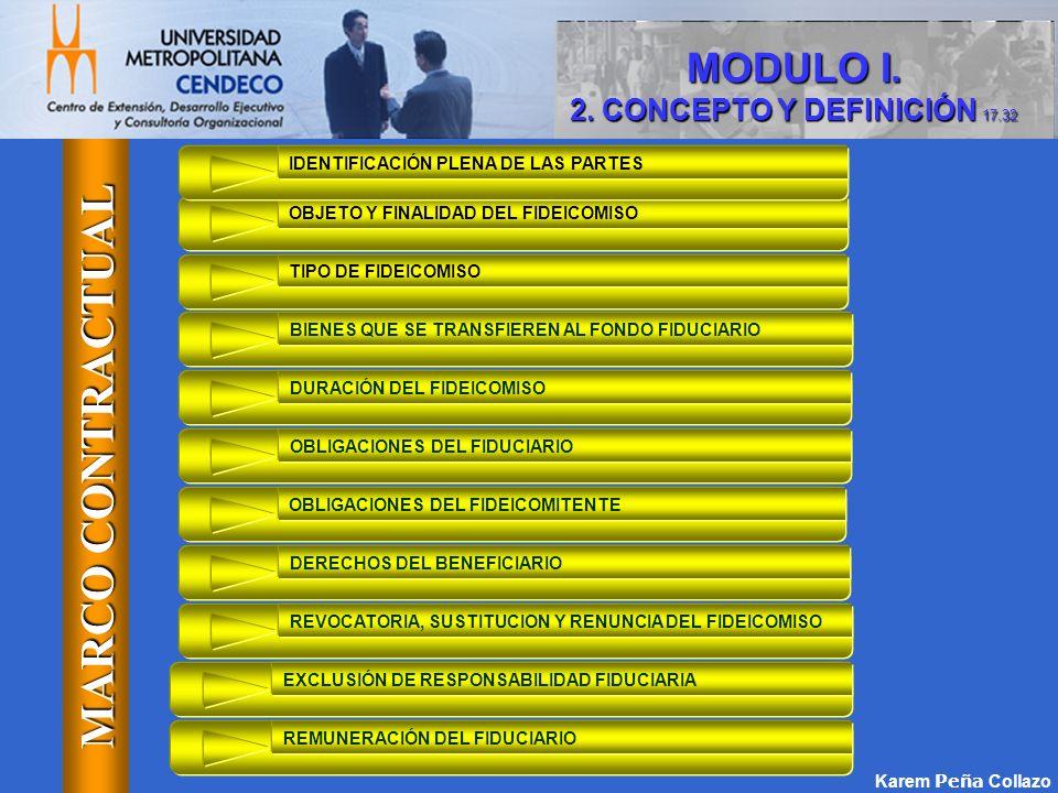 MARCO CONTRACTUAL MODULO I. 2. CONCEPTO Y DEFINICIÓN 17.32