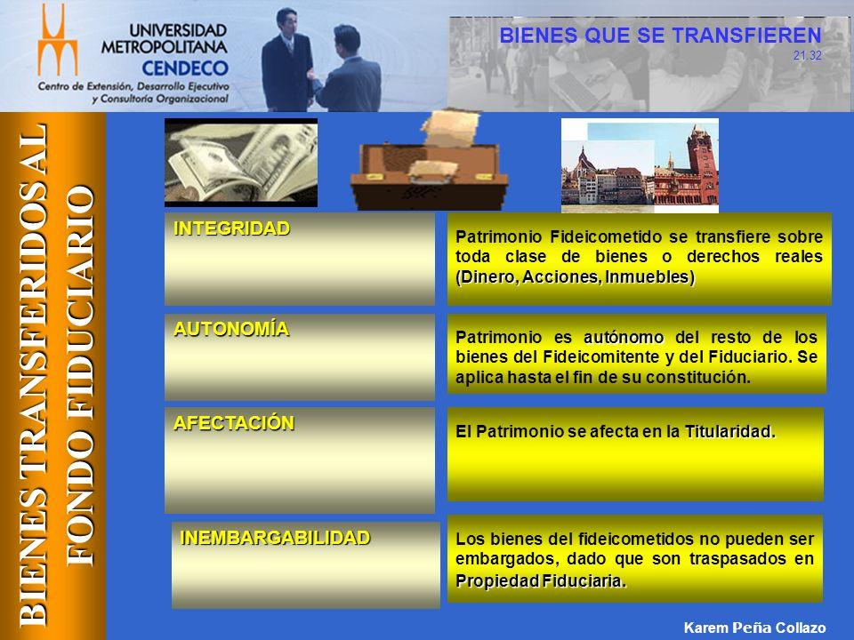 BIENES TRANSFERIDOS AL FONDO FIDUCIARIO