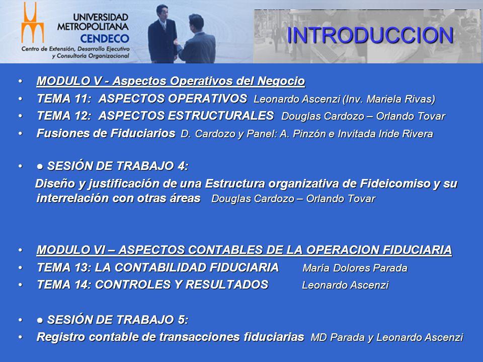 INTRODUCCION MODULO V - Aspectos Operativos del Negocio