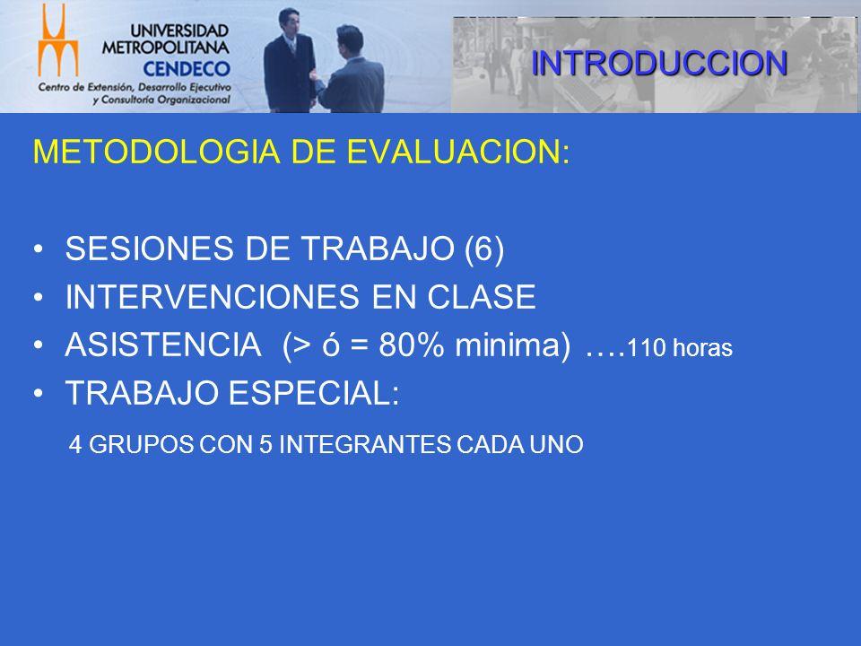 INTRODUCCIONMETODOLOGIA DE EVALUACION: SESIONES DE TRABAJO (6) INTERVENCIONES EN CLASE. ASISTENCIA (> ó = 80% minima) ….110 horas.