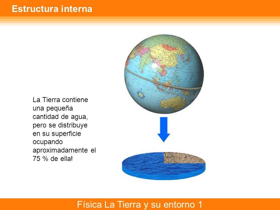 Estructura interna La Tierra contiene una pequeña cantidad de agua, pero se distribuye en su superficie ocupando aproximadamente el 75 % de ella!