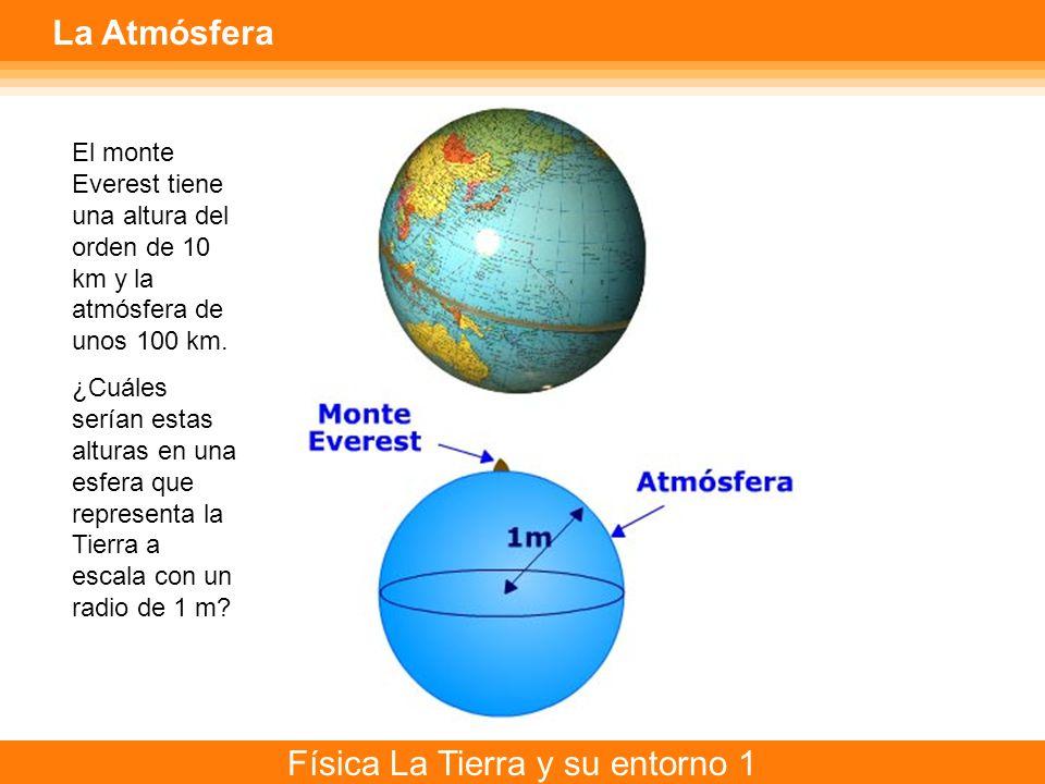 La Atmósfera El monte Everest tiene una altura del orden de 10 km y la atmósfera de unos 100 km.