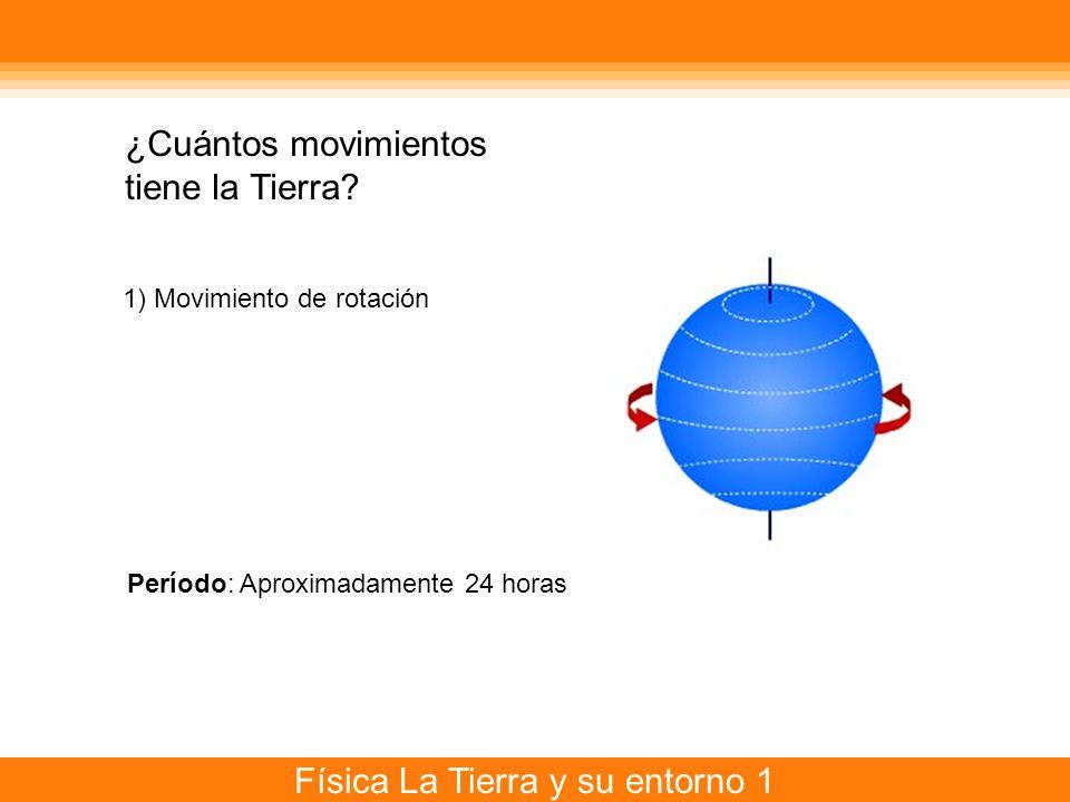 ¿Cuántos movimientos tiene la Tierra 1) Movimiento de rotación
