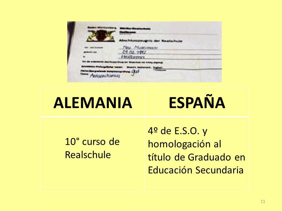 ALEMANIA ESPAÑA. 10° curso de Realschule. 4º de E.S.O.