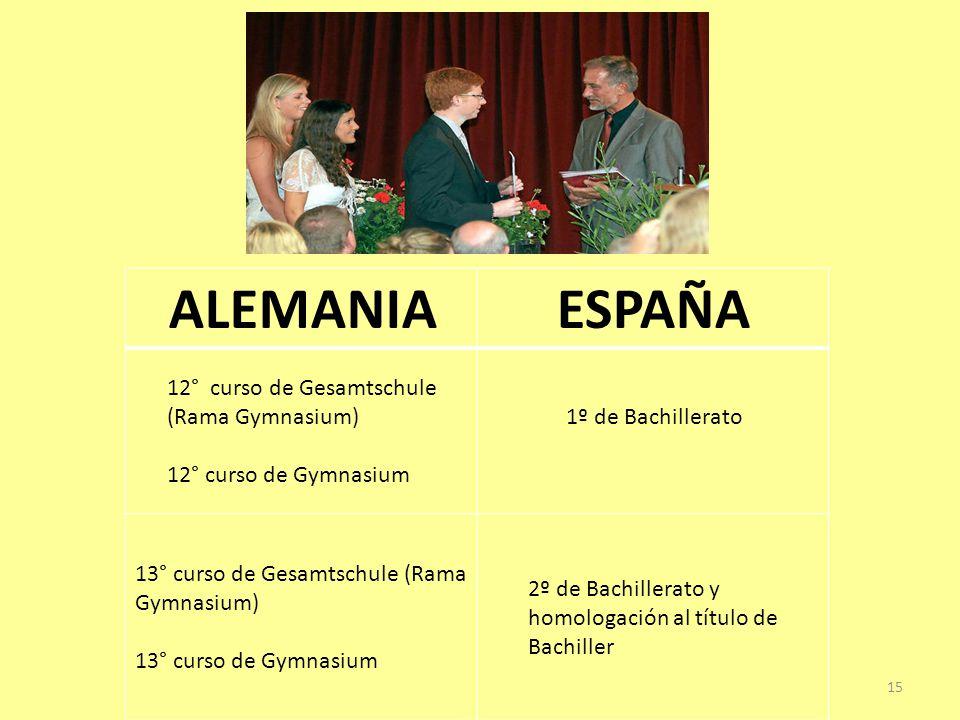 ALEMANIA ESPAÑA 12° curso de Gesamtschule (Rama Gymnasium)