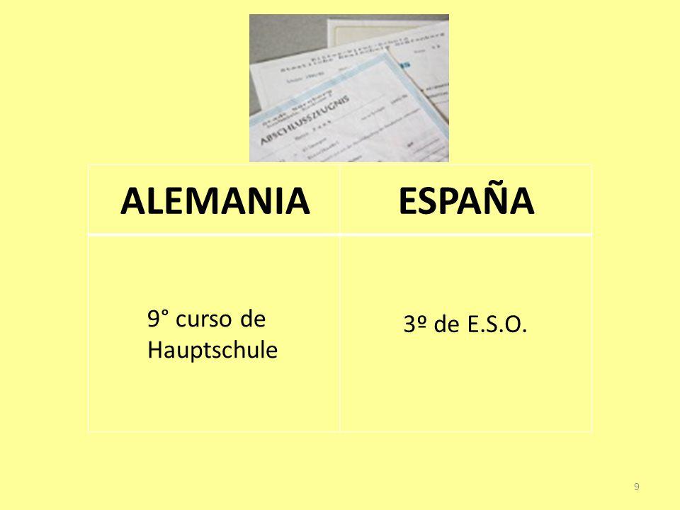 ALEMANIA ESPAÑA 9° curso de Hauptschule 3º de E.S.O.