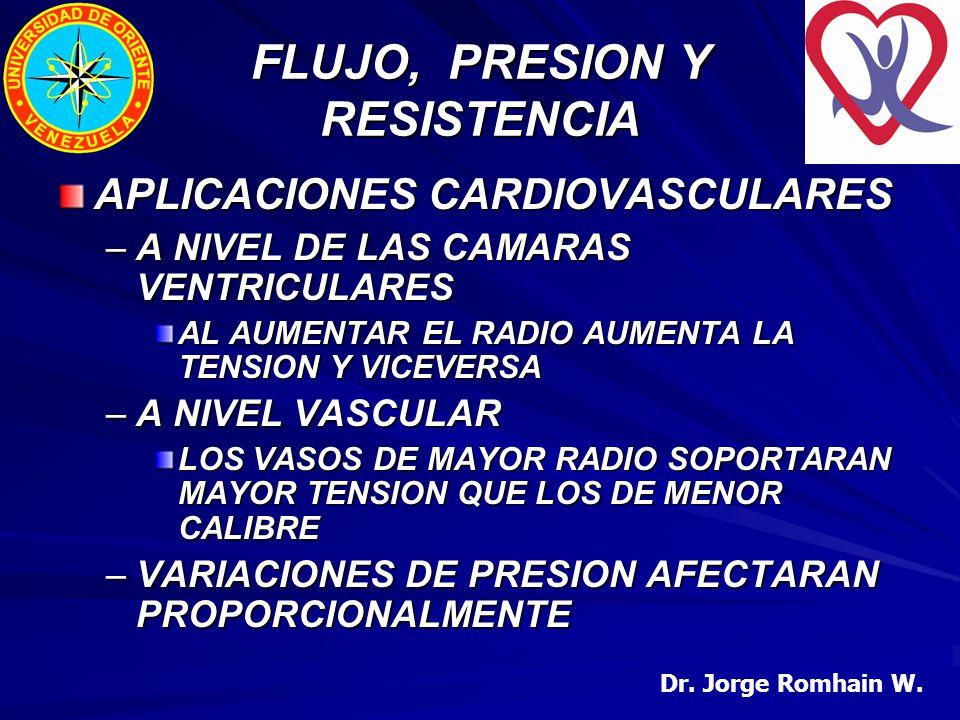 FLUJO, PRESION Y RESISTENCIA