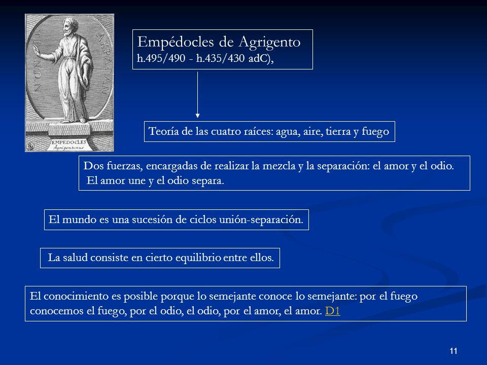 Empédocles de Agrigento h.495/490 - h.435/430 adC),
