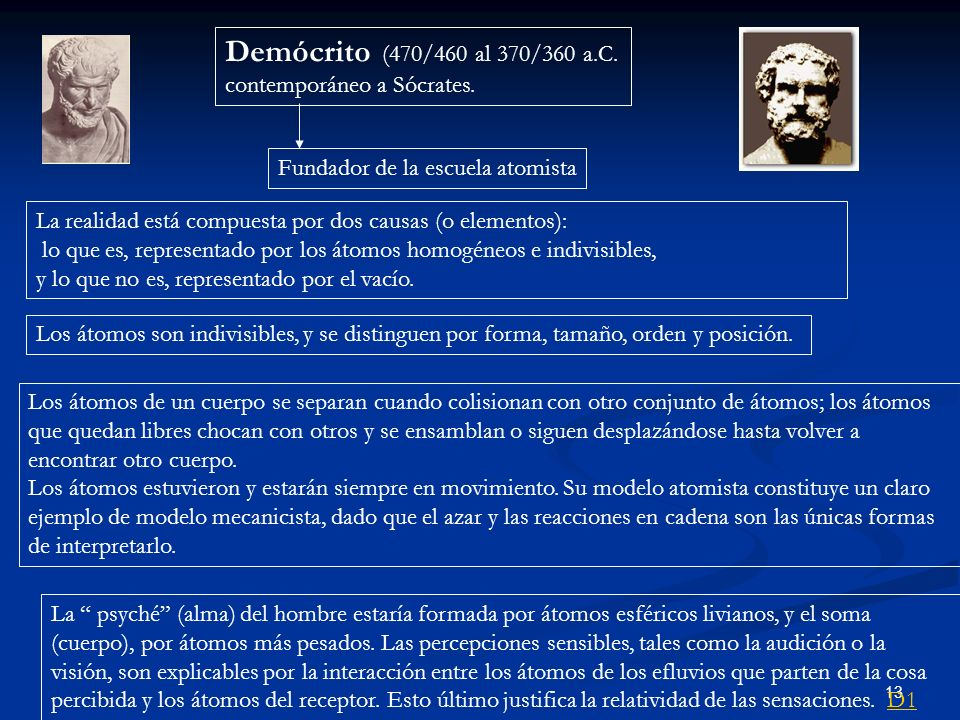 Demócrito (470/460 al 370/360 a.C. contemporáneo a Sócrates.