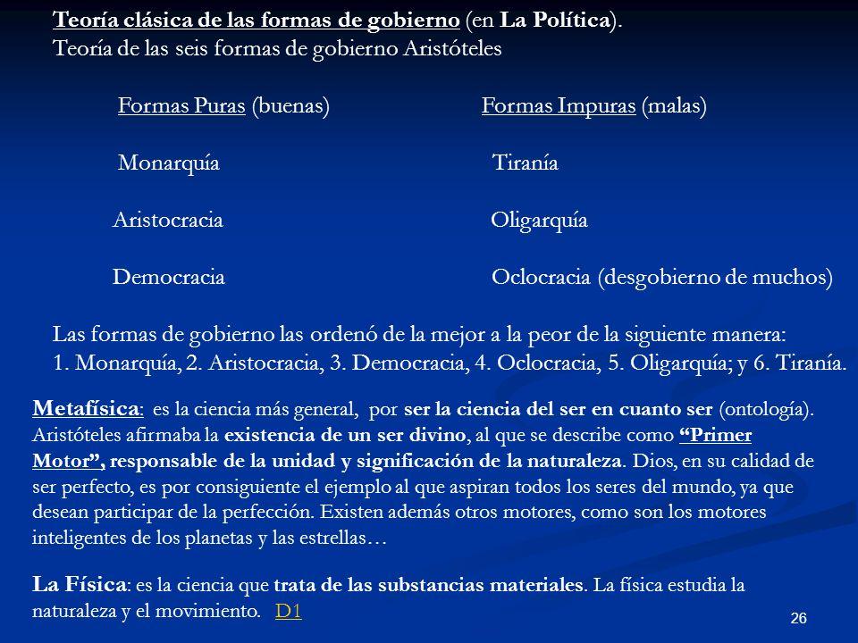 Teoría clásica de las formas de gobierno (en La Política).