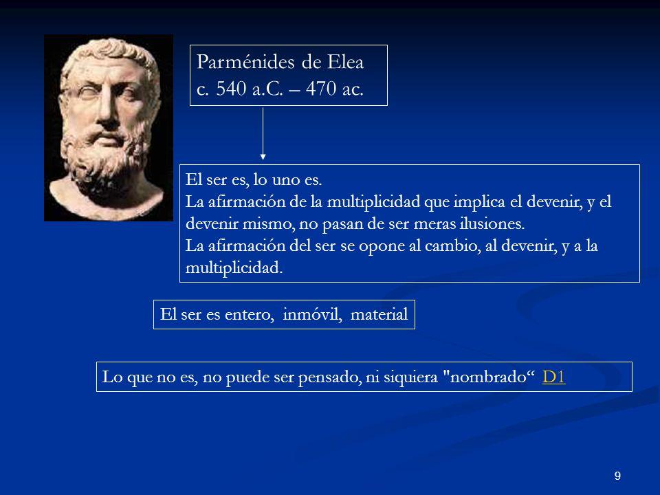 Parménides de Elea c. 540 a.C. – 470 ac.