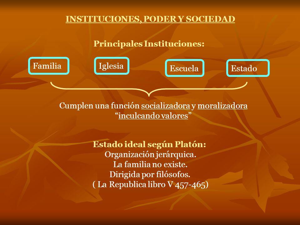 INSTITUCIONES, PODER Y SOCIEDAD
