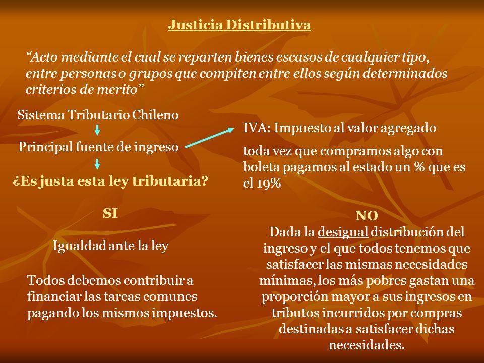 Justicia Distributiva ¿Es justa esta ley tributaria