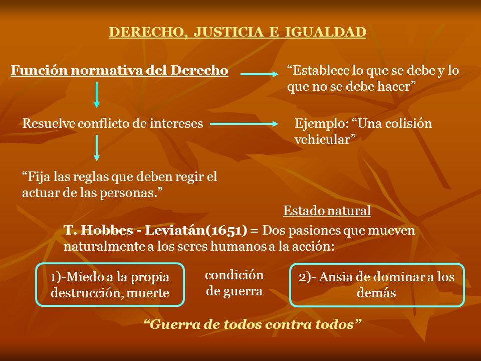DERECHO, JUSTICIA E IGUALDAD