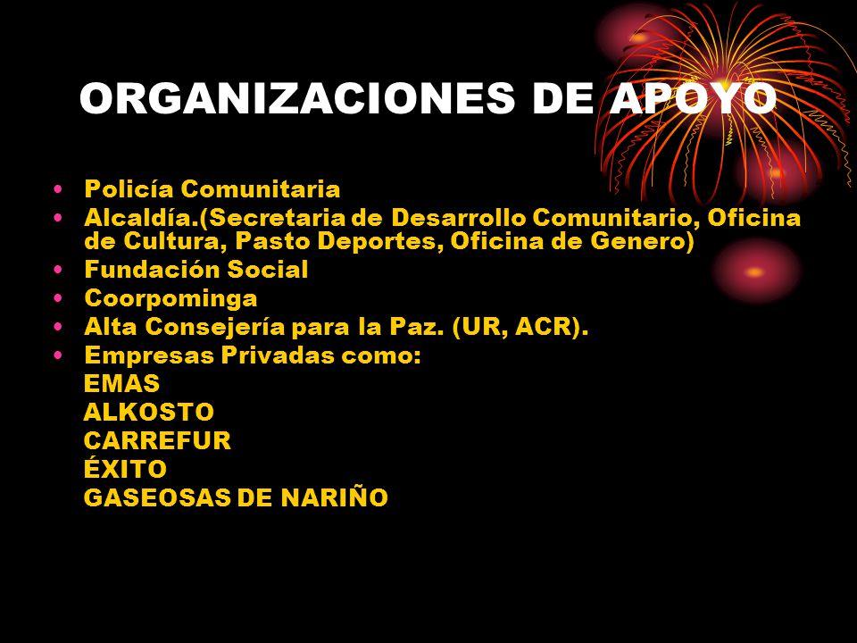 ORGANIZACIONES DE APOYO