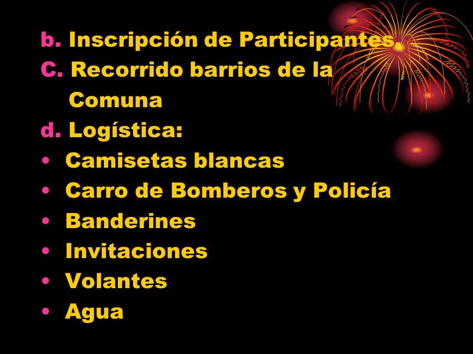 b. Inscripción de Participantes.
