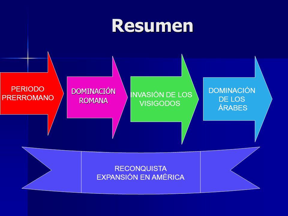 Resumen PERIODO DOMINACIÓN DOMINACIÓN PRERROMANO INVASIÓN DE LOS