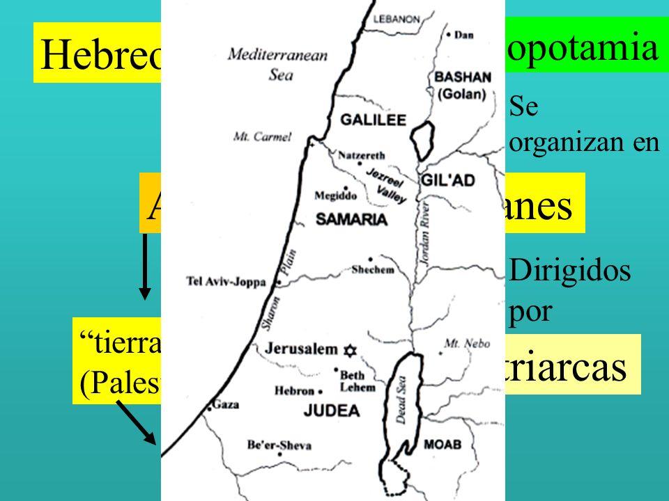 Hebreos Abraham Clanes Patriarcas Mesopotamia Antes 2000 ac uno