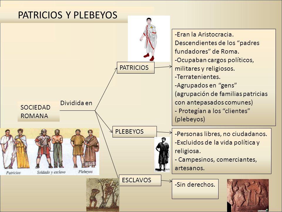 PATRICIOS Y PLEBEYOS PATRICIOS Y PLEBEYOS Sociedad Romana