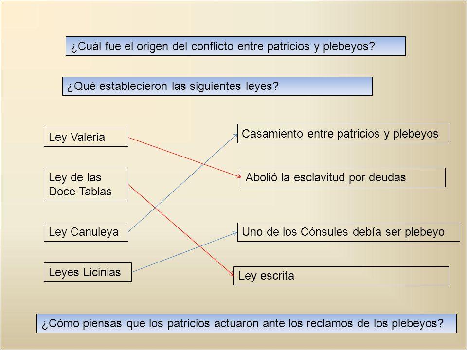 ¿Cuál fue el origen del conflicto entre patricios y plebeyos