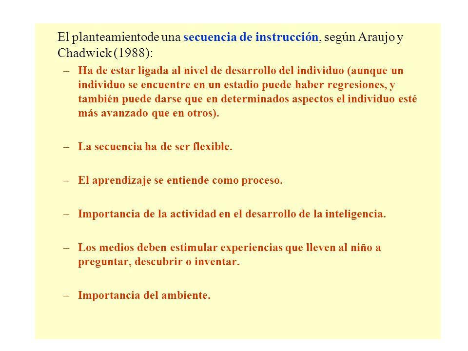 El planteamientode una secuencia de instrucción, según Araujo y Chadwick (1988):