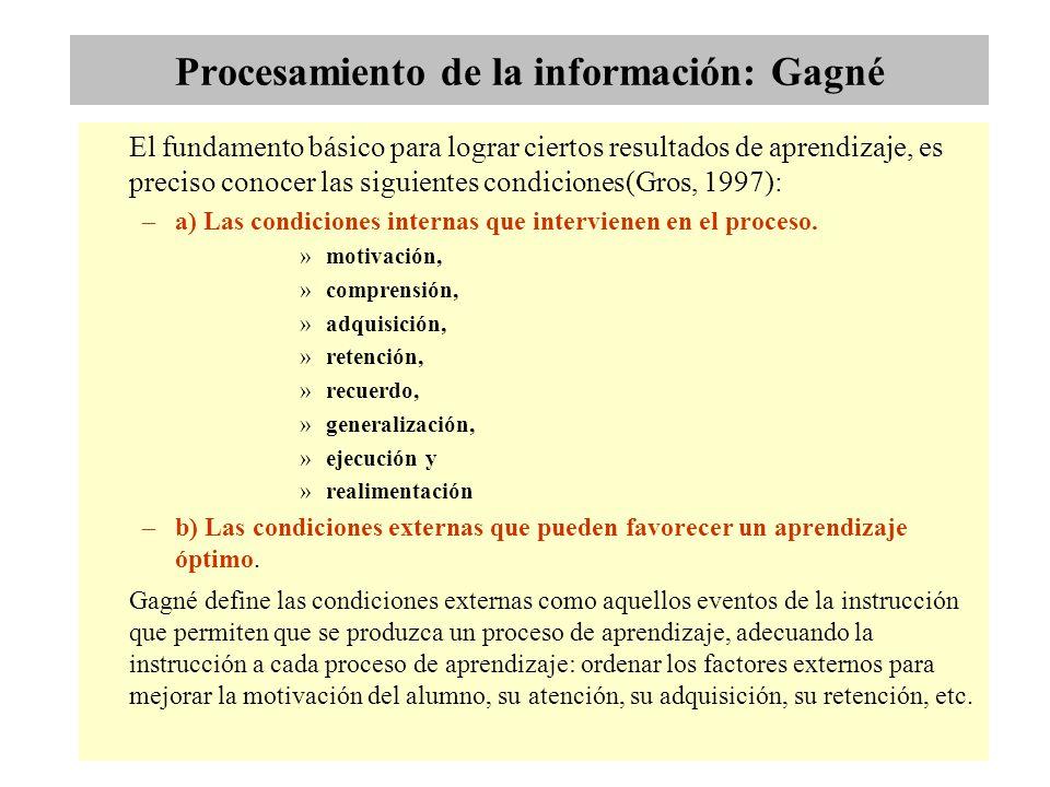 Procesamiento de la información: Gagné