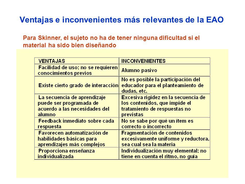 Ventajas e inconvenientes más relevantes de la EAO