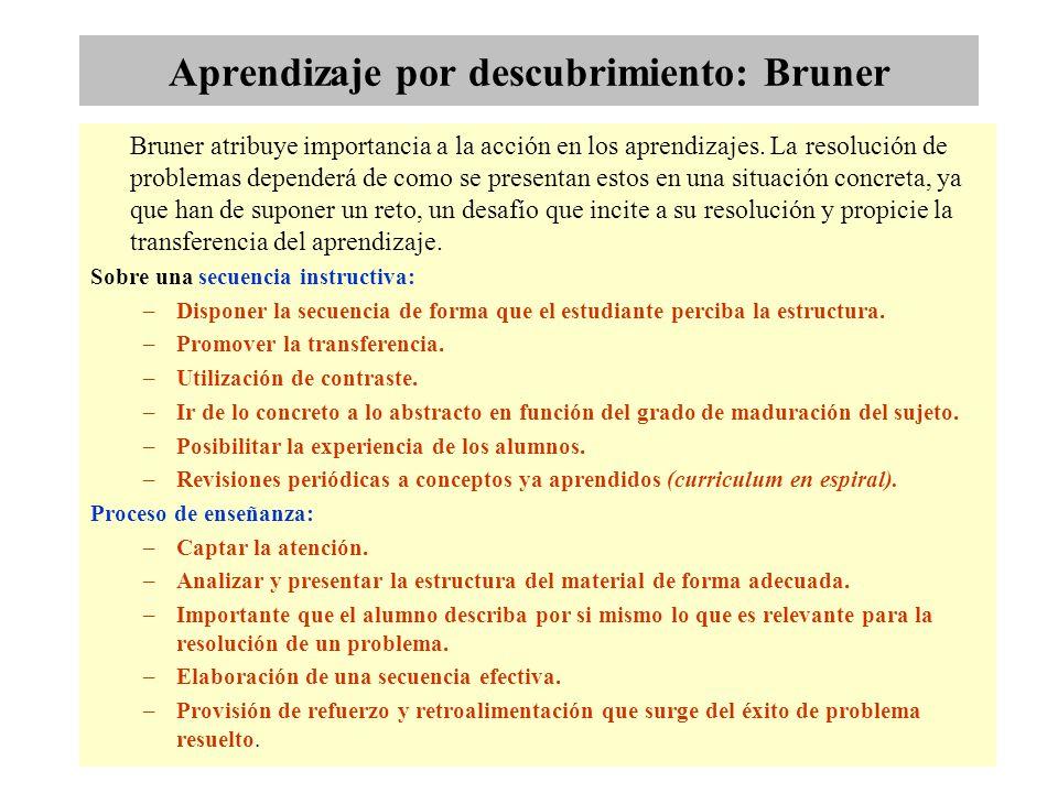 Aprendizaje por descubrimiento: Bruner