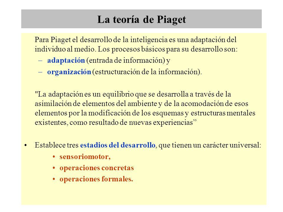 La teoría de Piaget