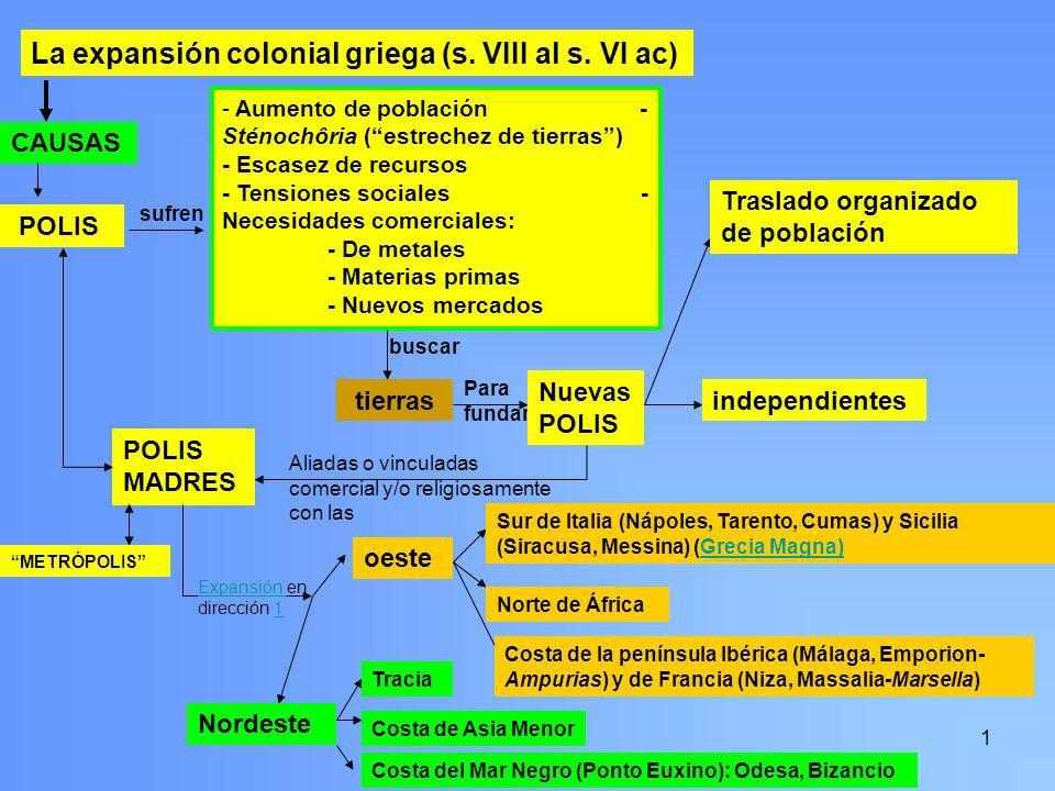 La expansión colonial griega (s. VIII al s. VI ac)