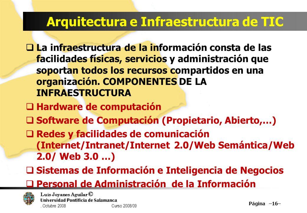 Arquitectura e Infraestructura de TIC