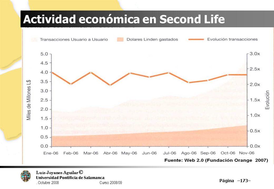 Actividad económica en Second Life