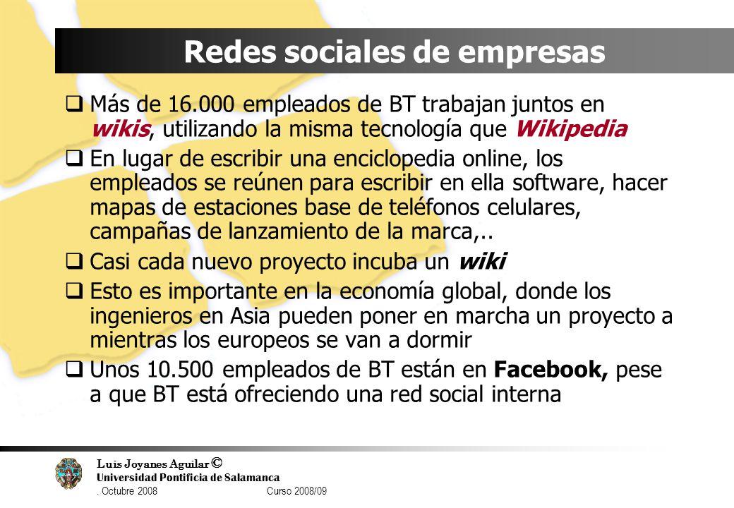 Redes sociales de empresas