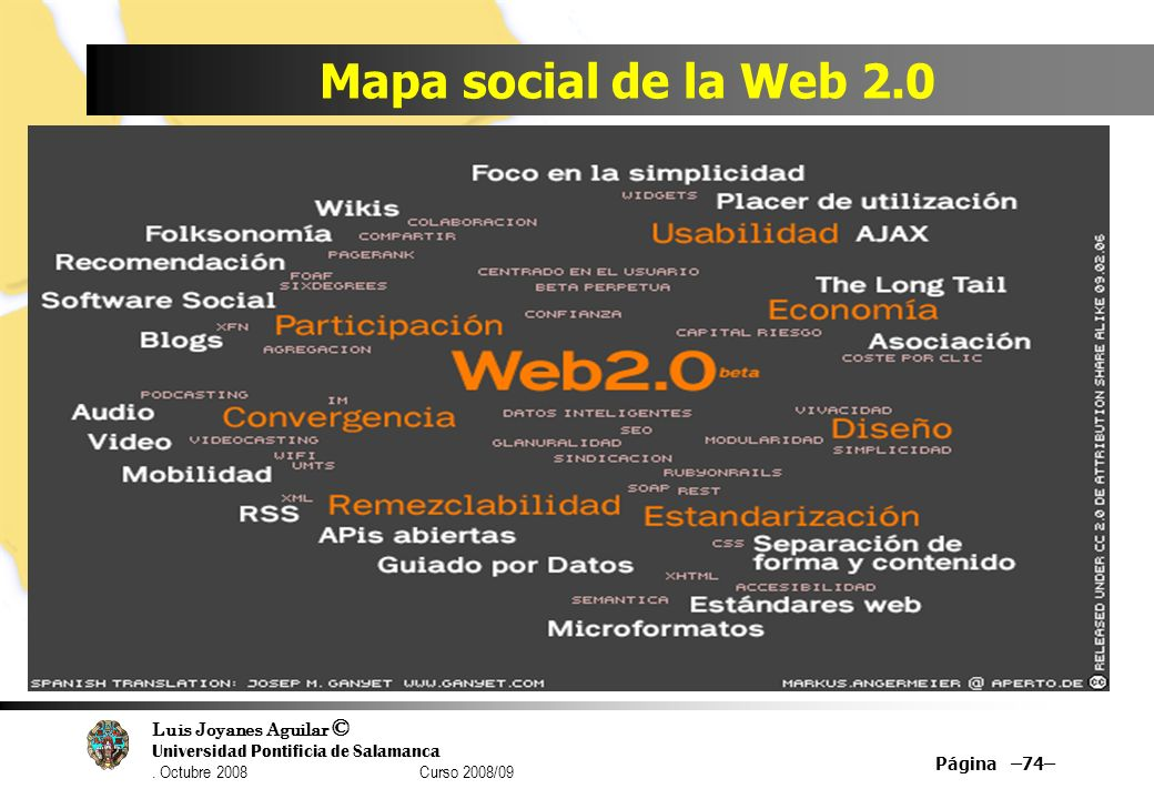 Mapa social de la Web 2.0 Página –74–