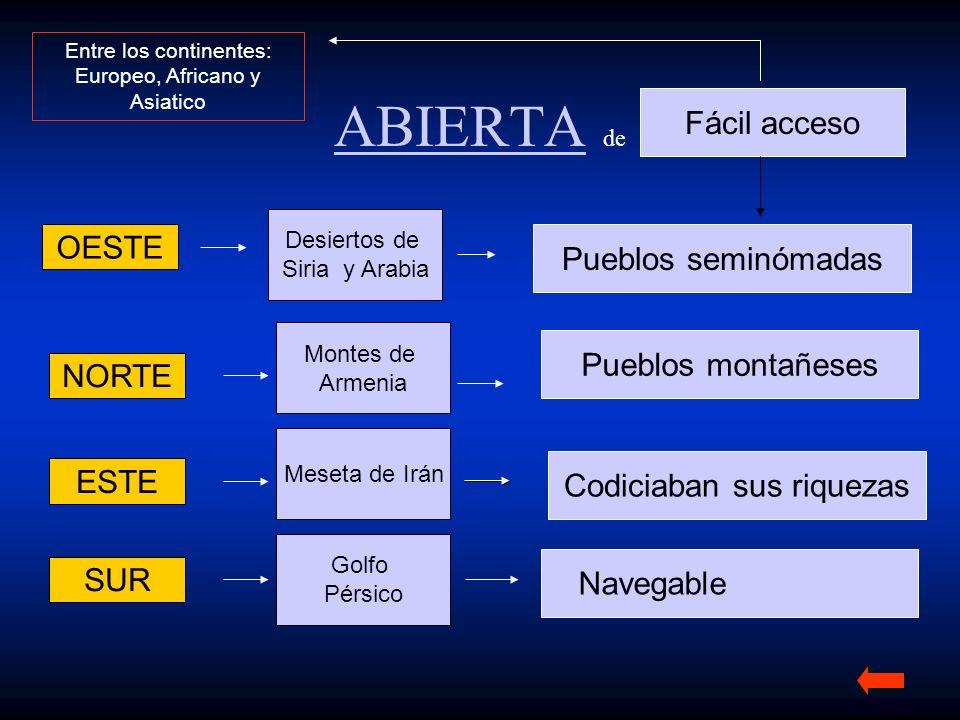 ABIERTA de Fácil acceso OESTE Pueblos seminómadas Pueblos montañeses
