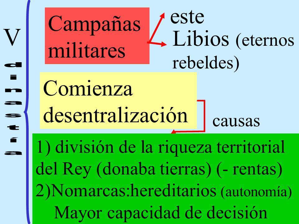 V este Campañas militares Libios (eternos rebeldes) Comienza