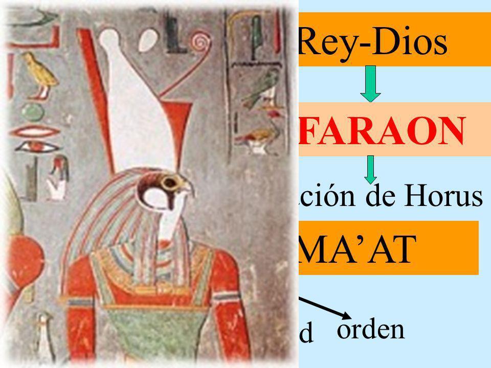 1.- Doctrina del Rey-Dios